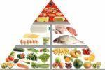 Διατροφικοί κίνδυνοι στα παιδιά